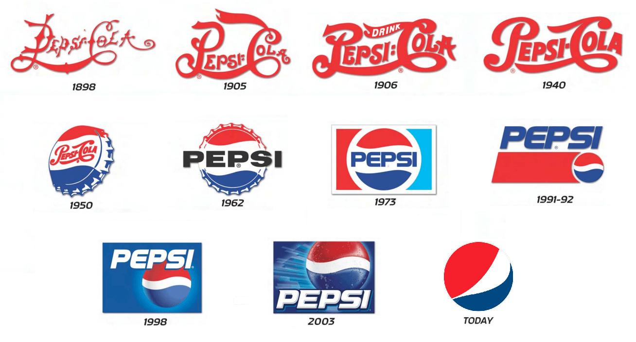 Logo ontwerpen Amsterdam